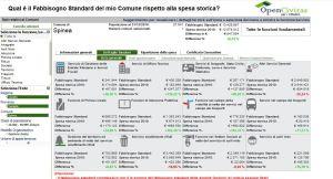 COSTI STANDARD COMUNE DI SPINEA